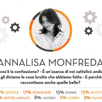 AnnalisaMonfreda_blog_shefactor