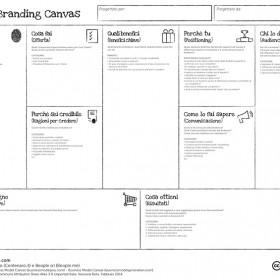 PersonalBrandingCanvasFeb2014-ITA-ok